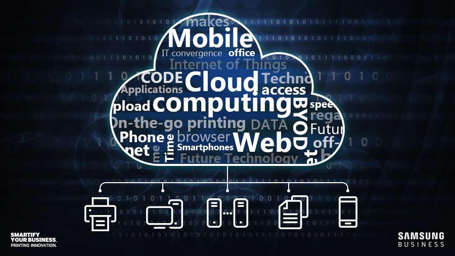 The Future of Printing Mobile and Cloud