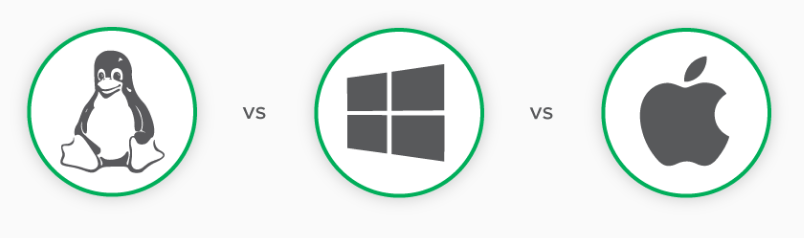 Windows, Linux, Mac… PaperCut est votre choix